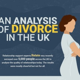 An Analysis Of Divorce In The UK